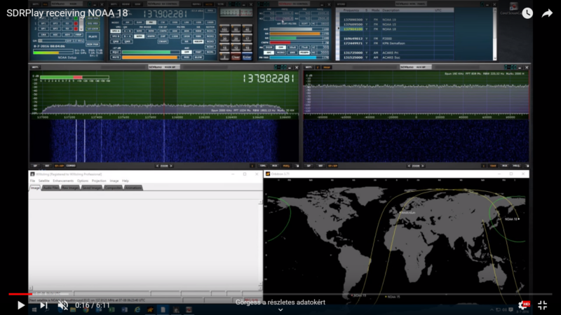 RTLSDR through the eyes of an SWL observer over the past 8
